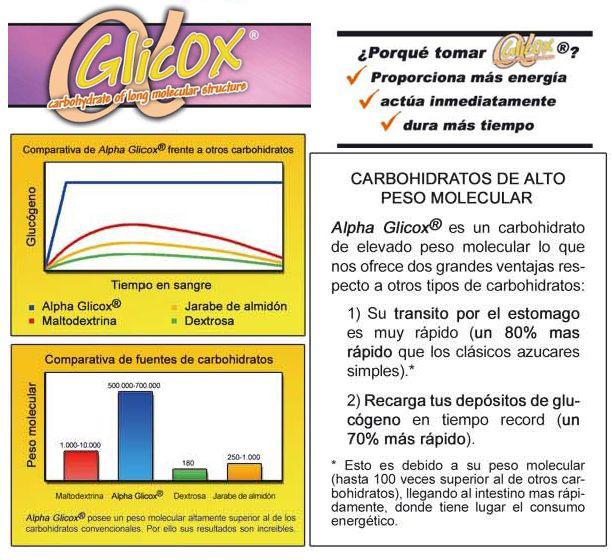 glicox