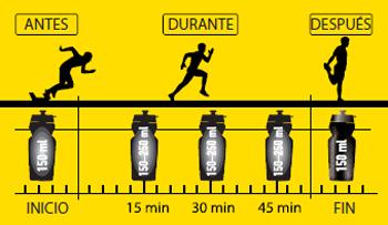 Fast Hydratation Power Tabs